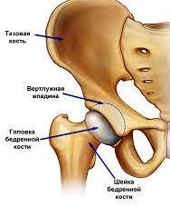Рак поджелудочной с метостазами в тазобедренный сустав что такое артрит голеностопного сустава и как его лечить